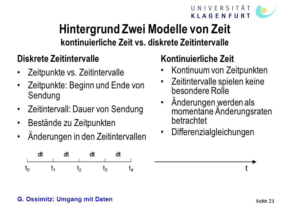 G. Ossimitz: Umgang mit Daten Seite 21 Hintergrund Zwei Modelle von Zeit kontinuierliche Zeit vs. diskrete Zeitintervalle Diskrete Zeitintervalle Zeit