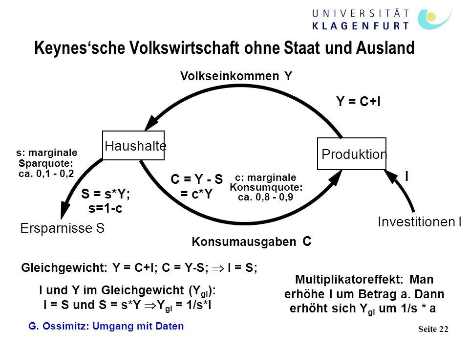 G. Ossimitz: Umgang mit Daten Seite 22 Keynes'sche Volkswirtschaft ohne Staat und Ausland Haushalte Produktion Ersparnisse S Investitionen I Y = C+I I