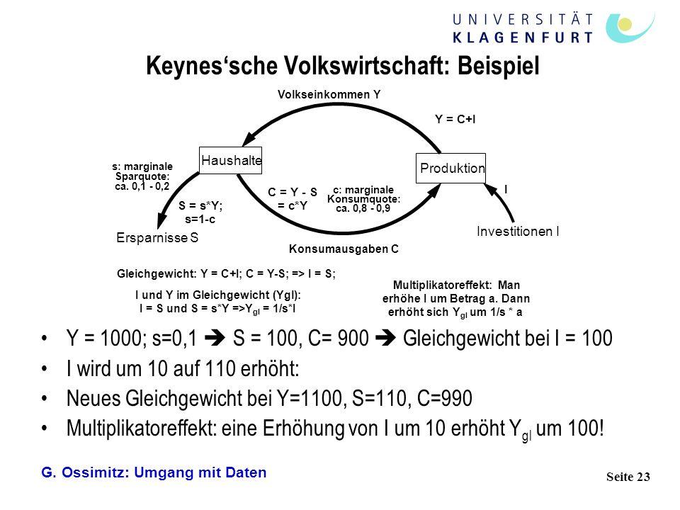 G. Ossimitz: Umgang mit Daten Seite 23 Keynes'sche Volkswirtschaft: Beispiel Y = 1000; s=0,1  S = 100, C= 900  Gleichgewicht bei I = 100 I wird um 1