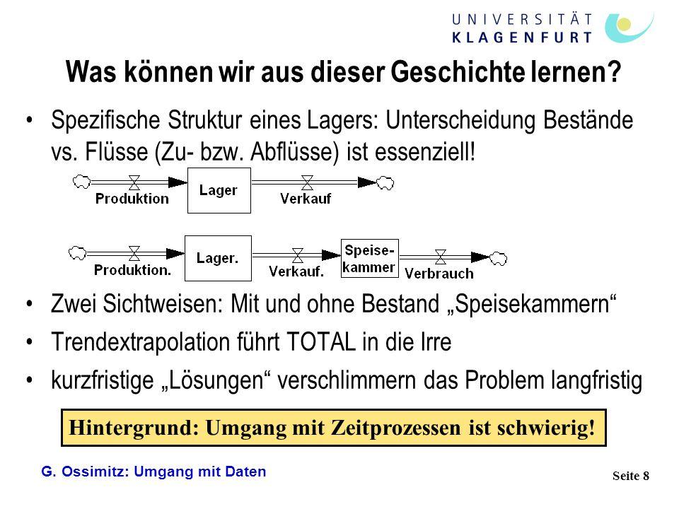 G. Ossimitz: Umgang mit Daten Seite 8 Was können wir aus dieser Geschichte lernen? Spezifische Struktur eines Lagers: Unterscheidung Bestände vs. Flüs