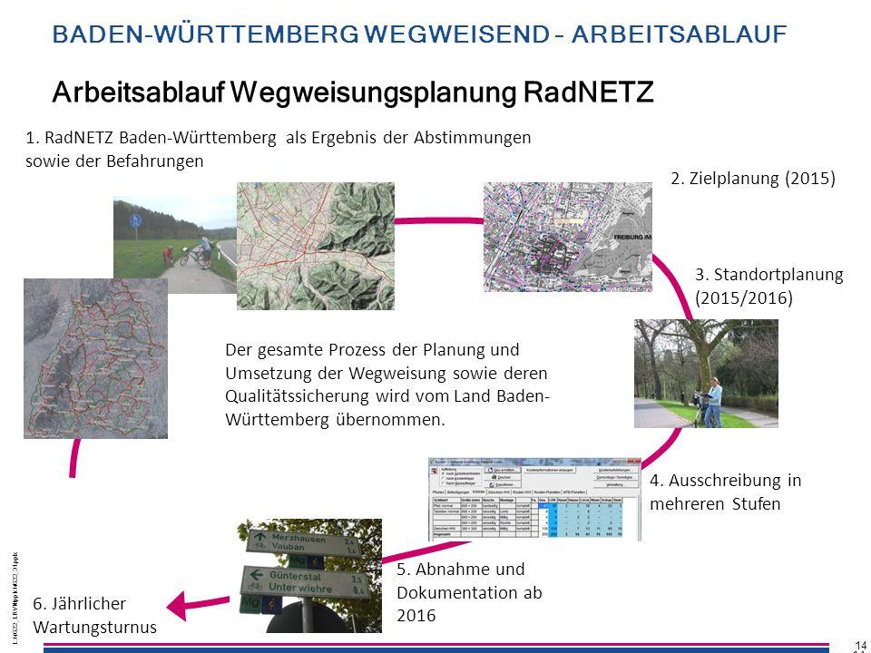 14 L:\4622_LRVN\pptx\4622_31.pptx 14 L:\4622_LRVN\pptx\4622_31.pptx 14 1. RadNETZ Baden-Württemberg als Ergebnis der Abstimmungen sowie der Befahrunge