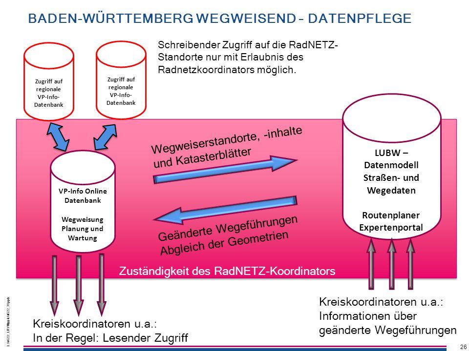 26 L:\4622_LRVN\pptx\4622_31.pptx 26 L:\4622_LRVN\pptx\4622_31.pptx LUBW – Datenmodell Straßen- und Wegedaten Routenplaner Expertenportal VP-Info Onli