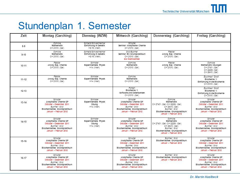 Technische Universität München Dr. Martin Haslbeck Stundenplan 1. Semester ZeitMontag (Garching)Dienstag (WZW)Mittwoch (Garching)Donnerstag (Garching)