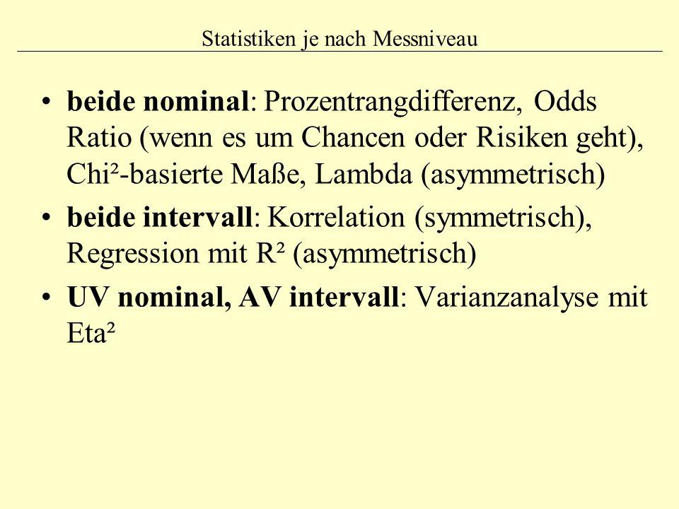 Statistiken je nach Messniveau beide nominal: Prozentrangdifferenz, Odds Ratio (wenn es um Chancen oder Risiken geht), Chi²-basierte Maße, Lambda (asymmetrisch) beide intervall: Korrelation (symmetrisch), Regression mit R² (asymmetrisch) UV nominal, AV intervall: Varianzanalyse mit Eta²
