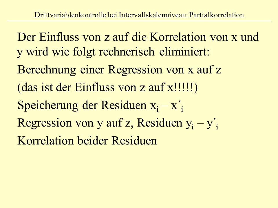 Drittvariablenkontrolle bei Intervallskalenniveau: Partialkorrelation Der Einfluss von z auf die Korrelation von x und y wird wie folgt rechnerisch eliminiert: Berechnung einer Regression von x auf z (das ist der Einfluss von z auf x!!!!!) Speicherung der Residuen x i – x´ i Regression von y auf z, Residuen y i – y´ i Korrelation beider Residuen