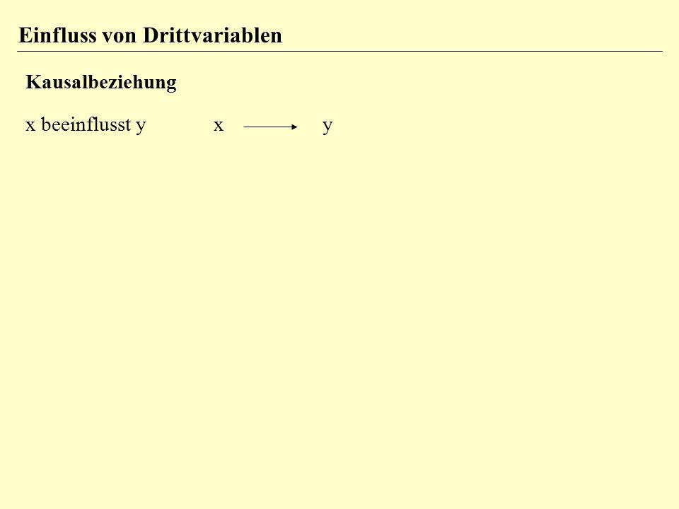 Einfluss von Drittvariablen Kausalbeziehung x beeinflusst y x y