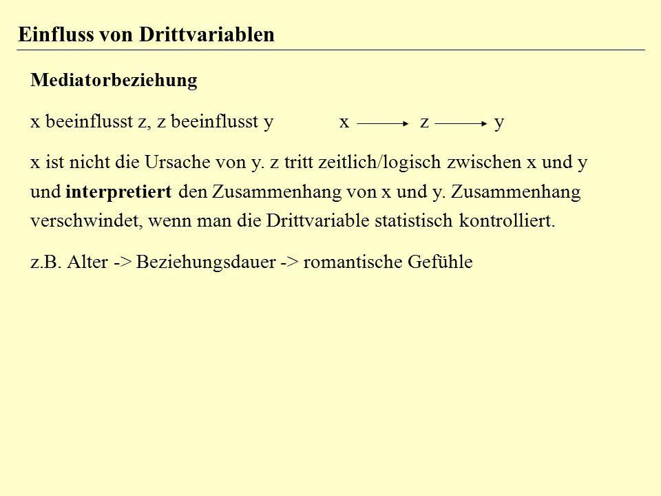 Einfluss von Drittvariablen Mediatorbeziehung x beeinflusst z, z beeinflusst y x z y x ist nicht die Ursache von y.