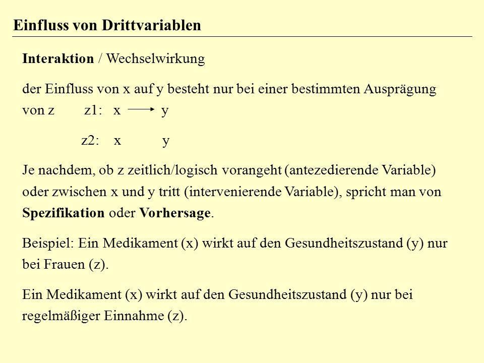 Einfluss von Drittvariablen Interaktion / Wechselwirkung der Einfluss von x auf y besteht nur bei einer bestimmten Ausprägung von z z1: x y z2: x y Je nachdem, ob z zeitlich/logisch vorangeht (antezedierende Variable) oder zwischen x und y tritt (intervenierende Variable), spricht man von Spezifikation oder Vorhersage.