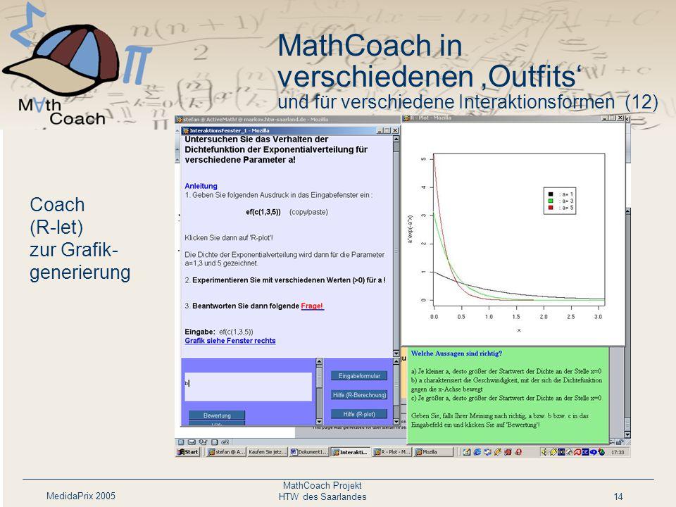 MedidaPrix 2005 MathCoach Projekt HTW des Saarlandes14 Coach (R-let) zur Grafik- generierung MathCoach in verschiedenen 'Outfits' und für verschiedene Interaktionsformen (12)