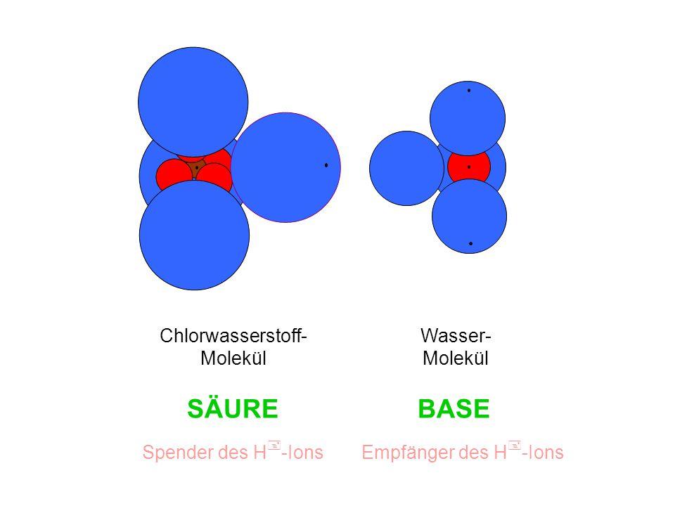 Chlorwasserstoff- Molekül Wasser- Molekül SÄURE BASE Spender des H + -Ions