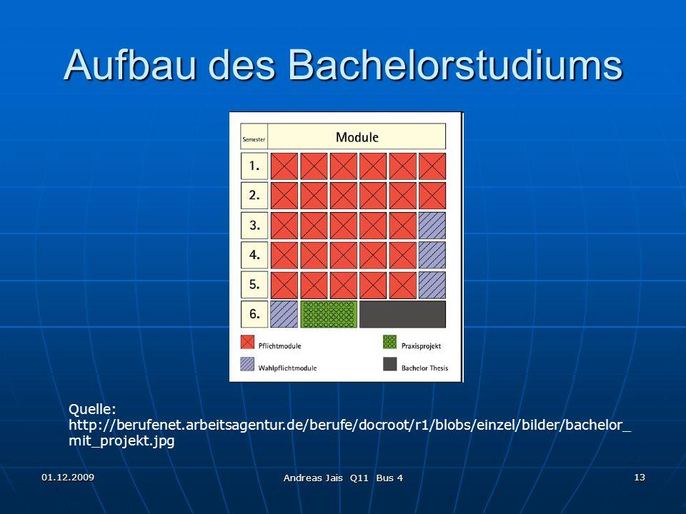 01.12.2009 Andreas Jais Q11 Bus 4 13 Aufbau des Bachelorstudiums Quelle: http://berufenet.arbeitsagentur.de/berufe/docroot/r1/blobs/einzel/bilder/bachelor_ mit_projekt.jpg