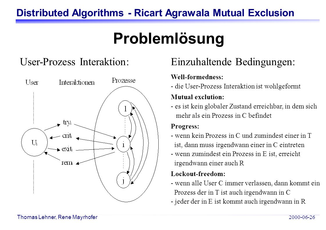 Distributed Algorithms - Ricart Agrawala Mutual Exclusion 2000-06-26 Thomas Lehner, Rene Mayrhofer class LogicalTime { /** the clock value */ public int clock; /** for equal clock values the sender process s index is compared */ public int process; public LogicalTime(int clock, int process) { this.clock = clock; this.process = process; } public boolean equals(Object o) { if (o instanceof LogicalTime && ((LogicalTime) o).clock == clock && ((LogicalTime) o).process == process) return true; else return false; } public boolean lessThan(LogicalTime t) { if (clock < t.clock || (clock == t.clock && process < t.process)) return true; else return false; }