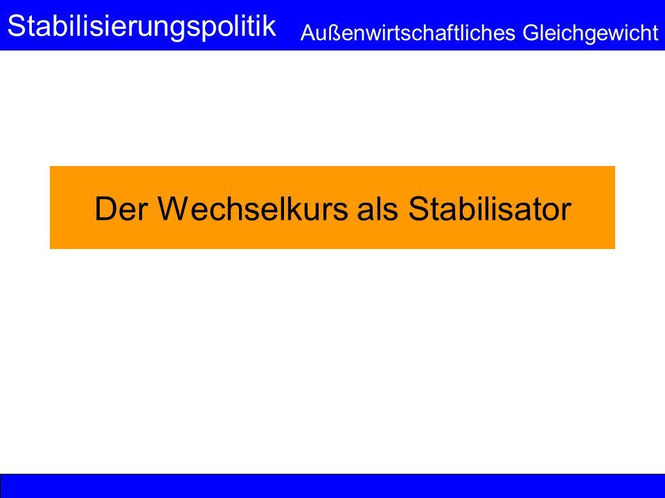 Stabilisierungspolitik Außenwirtschaftliches Gleichgewicht Der Wechselkurs als Stabilisator