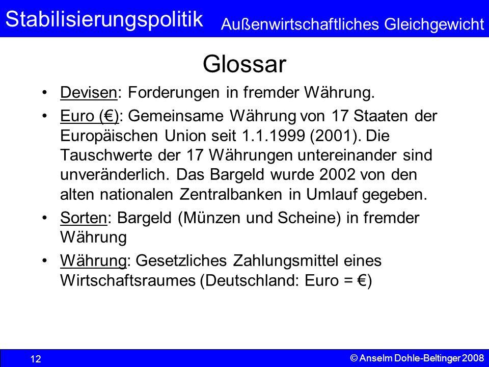 Stabilisierungspolitik Außenwirtschaftliches Gleichgewicht © Anselm Dohle-Beltinger 2008 12 Glossar Devisen: Forderungen in fremder Währung.