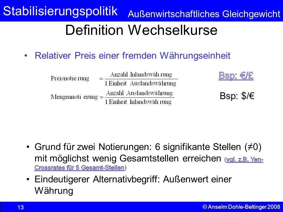 Stabilisierungspolitik Außenwirtschaftliches Gleichgewicht © Anselm Dohle-Beltinger 2008 13 Definition Wechselkurse Relativer Preis einer fremden Währungseinheit Bsp: $/€