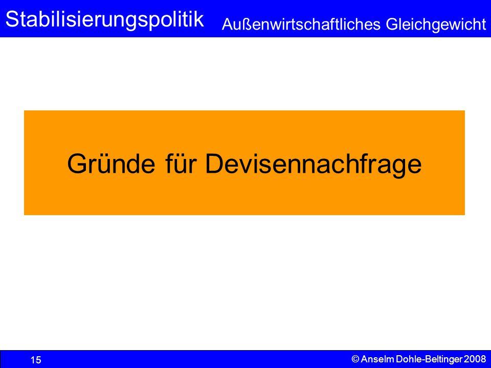 Stabilisierungspolitik Außenwirtschaftliches Gleichgewicht © Anselm Dohle-Beltinger 2008 15 Gründe für Devisennachfrage