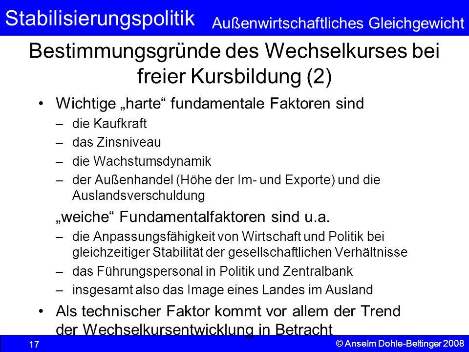 """Stabilisierungspolitik Außenwirtschaftliches Gleichgewicht © Anselm Dohle-Beltinger 2008 17 Bestimmungsgründe des Wechselkurses bei freier Kursbildung (2) Wichtige """"harte fundamentale Faktoren sind –die Kaufkraft –das Zinsniveau –die Wachstumsdynamik –der Außenhandel (Höhe der Im- und Exporte) und die Auslandsverschuldung """"weiche Fundamentalfaktoren sind u.a."""