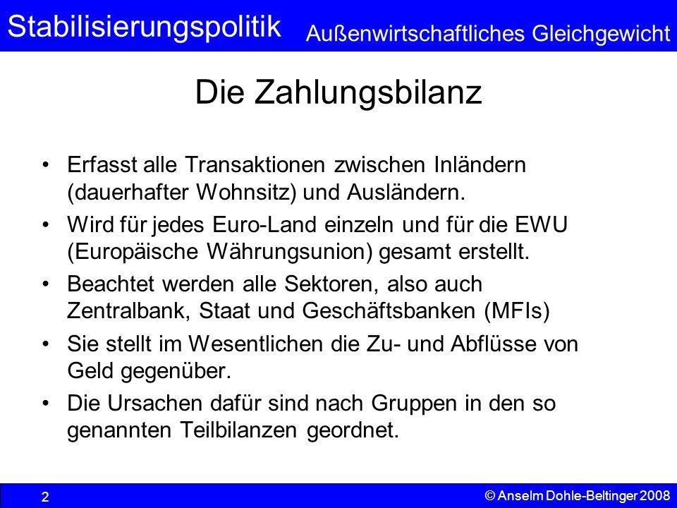 Stabilisierungspolitik Außenwirtschaftliches Gleichgewicht © Anselm Dohle-Beltinger 2008 2 Die Zahlungsbilanz Erfasst alle Transaktionen zwischen Inländern (dauerhafter Wohnsitz) und Ausländern.