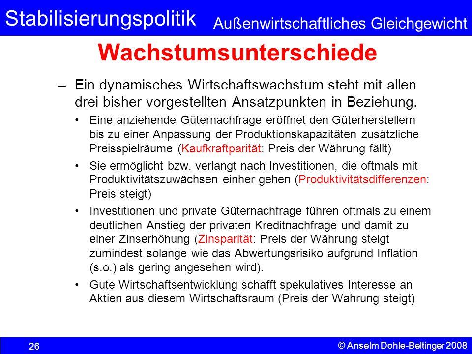 Stabilisierungspolitik Außenwirtschaftliches Gleichgewicht © Anselm Dohle-Beltinger 2008 26 Wachstumsunterschiede –Ein dynamisches Wirtschaftswachstum steht mit allen drei bisher vorgestellten Ansatzpunkten in Beziehung.