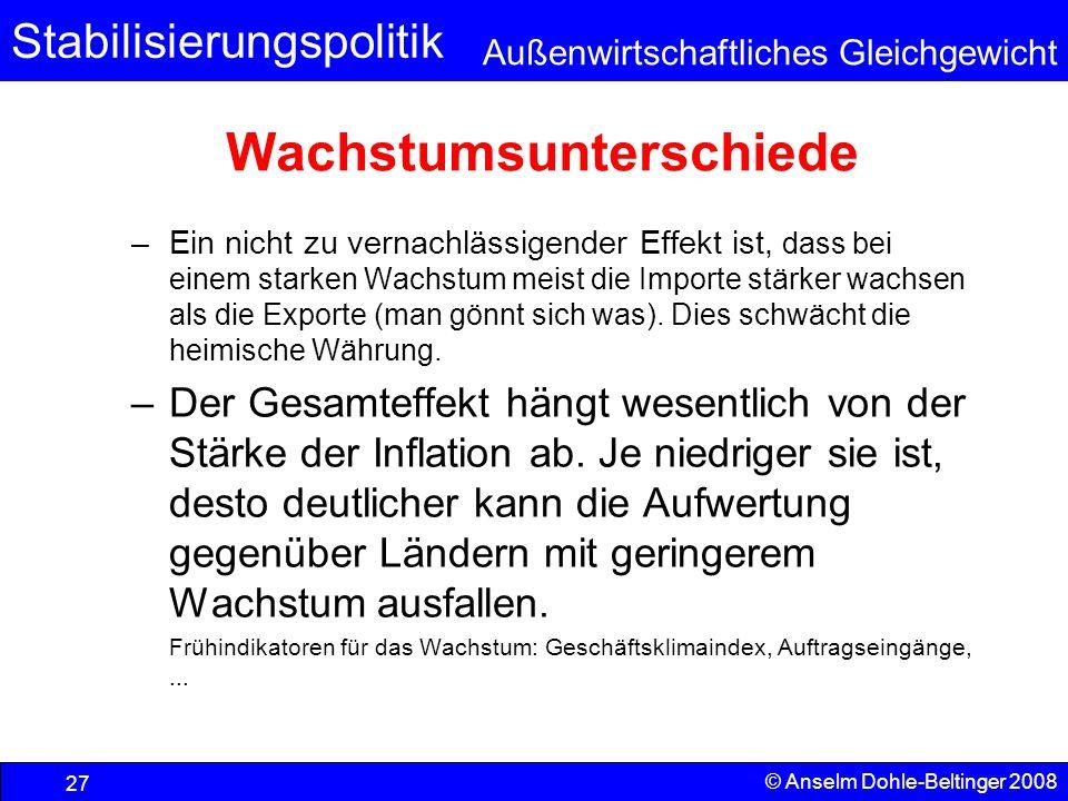 Stabilisierungspolitik Außenwirtschaftliches Gleichgewicht © Anselm Dohle-Beltinger 2008 27 Wachstumsunterschiede –Ein nicht zu vernachlässigender Effekt ist, dass bei einem starken Wachstum meist die Importe stärker wachsen als die Exporte (man gönnt sich was).