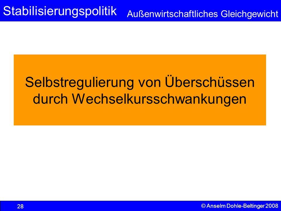 Stabilisierungspolitik Außenwirtschaftliches Gleichgewicht © Anselm Dohle-Beltinger 2008 28 Selbstregulierung von Überschüssen durch Wechselkursschwankungen