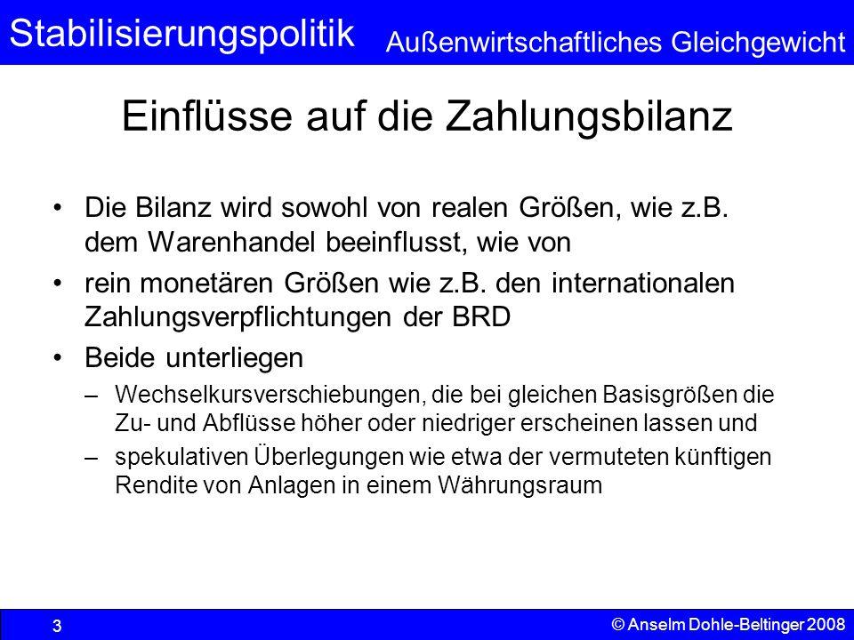 Stabilisierungspolitik Außenwirtschaftliches Gleichgewicht © Anselm Dohle-Beltinger 2008 3 Einflüsse auf die Zahlungsbilanz Die Bilanz wird sowohl von realen Größen, wie z.B.