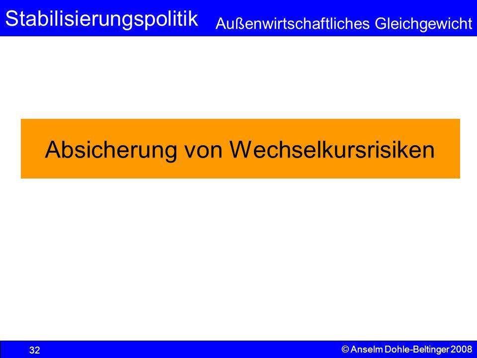 Stabilisierungspolitik Außenwirtschaftliches Gleichgewicht © Anselm Dohle-Beltinger 2008 32 Absicherung von Wechselkursrisiken