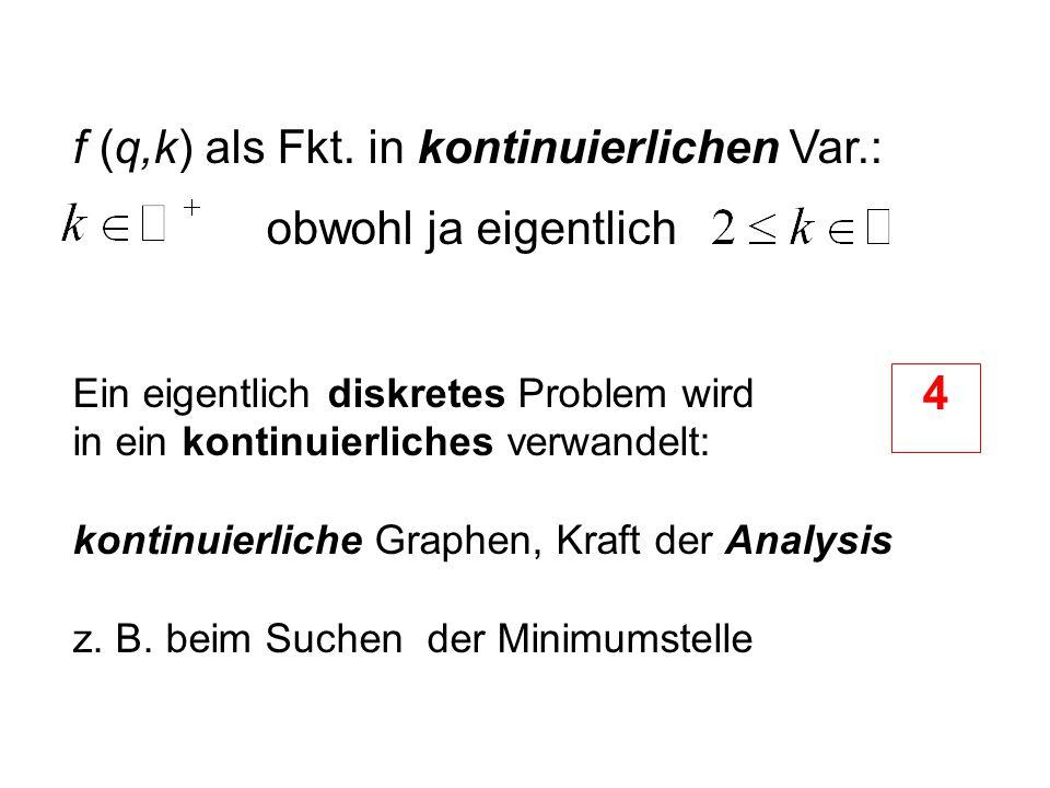 f (q,k) als Fkt. in kontinuierlichen Var.: obwohl ja eigentlich Ein eigentlich diskretes Problem wird in ein kontinuierliches verwandelt: kontinuierli
