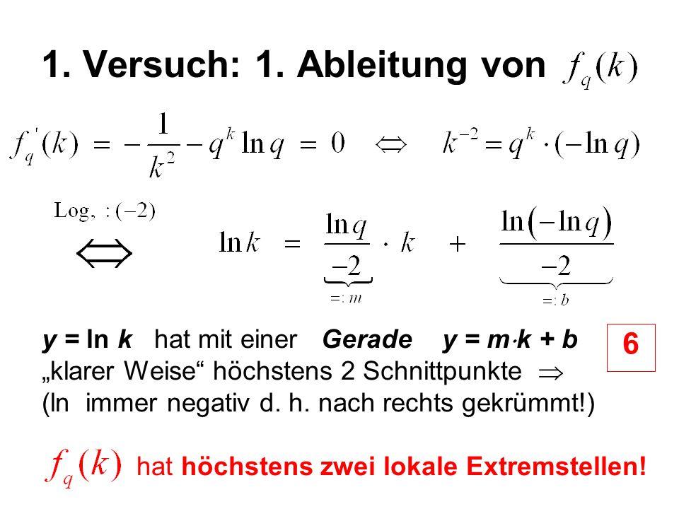 """1. Versuch: 1. Ableitung von y = ln k hat mit einer Gerade y = m  k + b """"klarer Weise"""" höchstens 2 Schnittpunkte  (ln immer negativ d. h. nach recht"""