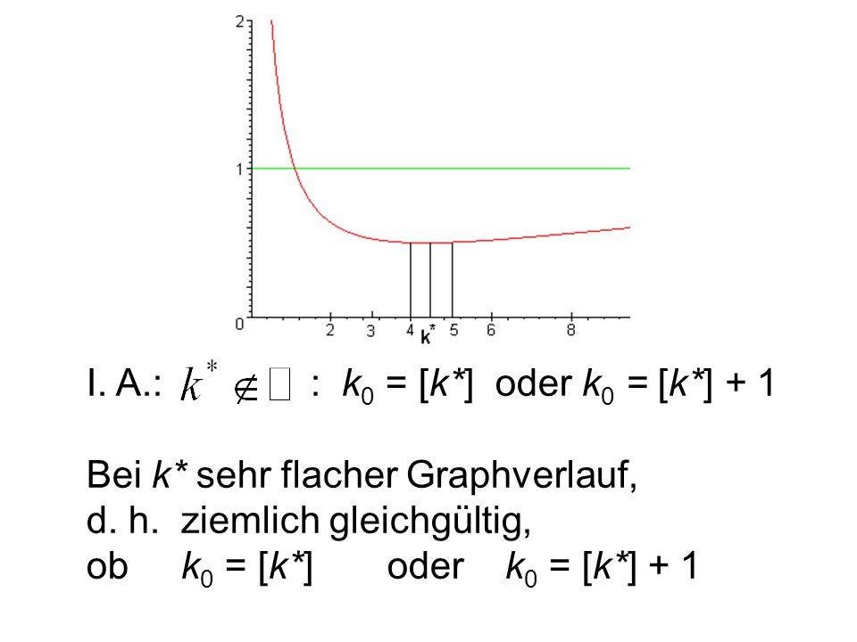 I. A.: : k 0 = [k*] oder k 0 = [k*] + 1 Bei k* sehr flacher Graphverlauf, d. h. ziemlich gleichgültig, ob k 0 = [k*] oder k 0 = [k*] + 1