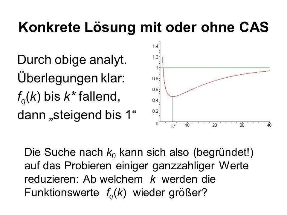 """Konkrete Lösung mit oder ohne CAS Durch obige analyt. Überlegungen klar: f q (k) bis k* fallend, dann """"steigend bis 1"""" Die Suche nach k 0 kann sich al"""