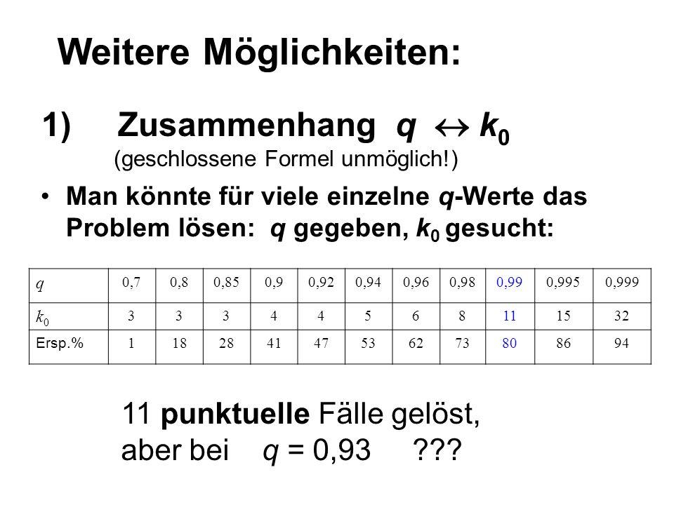 1) Zusammenhang q  k 0 (geschlossene Formel unmöglich!) Man könnte für viele einzelne q-Werte das Problem lösen: q gegeben, k 0 gesucht: q 0,70,80,85