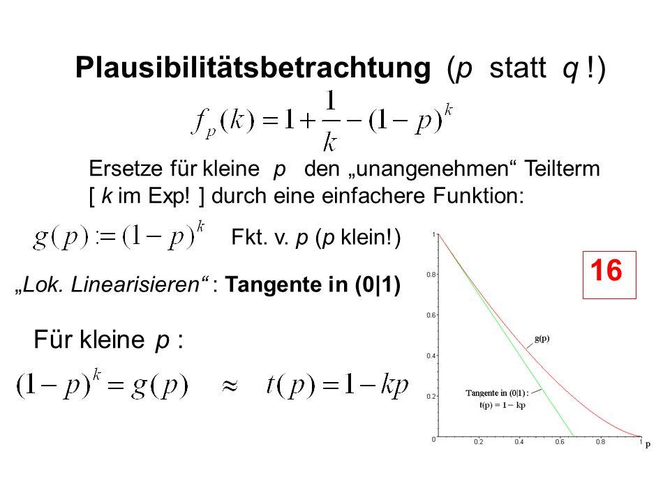 """Plausibilitätsbetrachtung (p statt q !) Ersetze für kleine p den """"unangenehmen"""" Teilterm [ k im Exp! ] durch eine einfachere Funktion: Fkt. v. p (p kl"""