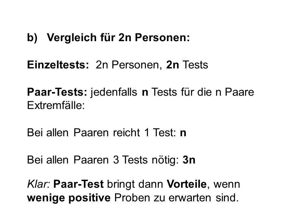 b) Vergleich für 2n Personen: Einzeltests: 2n Personen, 2n Tests Paar-Tests: jedenfalls n Tests für die n Paare Extremfälle: Bei allen Paaren reicht 1
