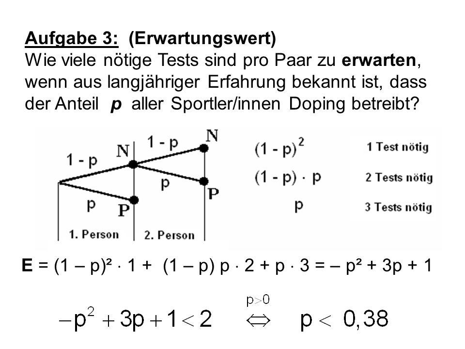 Aufgabe 3: (Erwartungswert) Wie viele nötige Tests sind pro Paar zu erwarten, wenn aus langjähriger Erfahrung bekannt ist, dass der Anteil p aller Spo