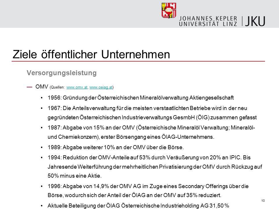 10 Ziele öffentlicher Unternehmen Versorgungsleistung —OMV (Quellen: www.omv.at, www.oeiag.at)www.omv.atwww.oeiag.at 1956: Gründung der Österreichisch