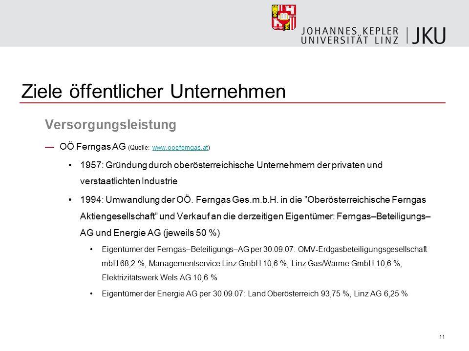 11 Ziele öffentlicher Unternehmen Versorgungsleistung —OÖ Ferngas AG (Quelle: www.ooeferngas.at)www.ooeferngas.at 1957: Gründung durch oberösterreichi