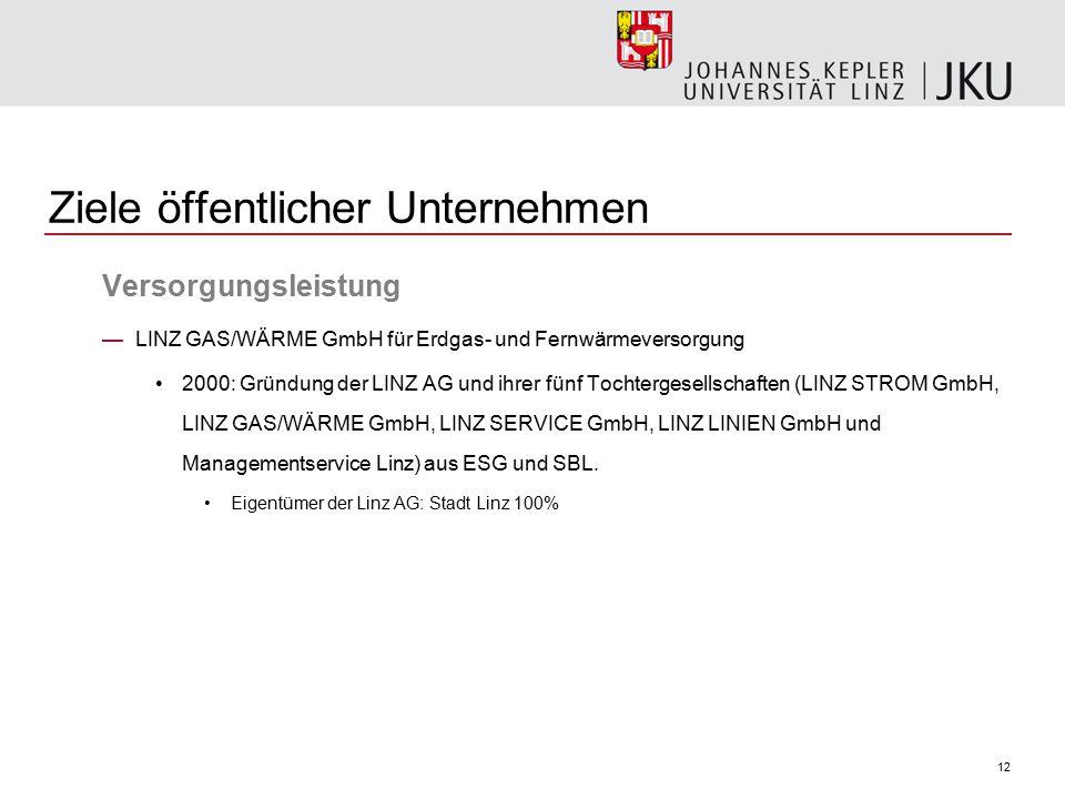12 Ziele öffentlicher Unternehmen Versorgungsleistung —LINZ GAS/WÄRME GmbH für Erdgas- und Fernwärmeversorgung 2000: Gründung der LINZ AG und ihrer fü