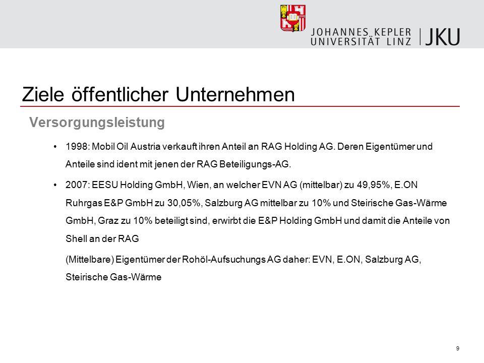 9 Ziele öffentlicher Unternehmen Versorgungsleistung 1998: Mobil Oil Austria verkauft ihren Anteil an RAG Holding AG. Deren Eigentümer und Anteile sin