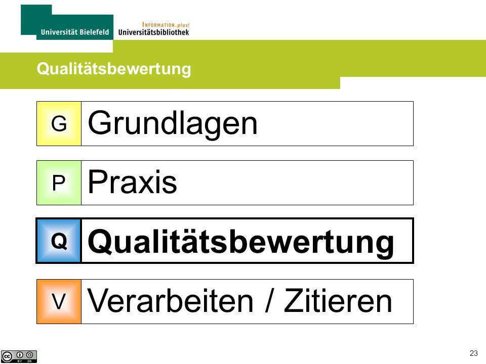23 Grundlagen Praxis Qualitätsbewertung Verarbeiten / Zitieren Qualitätsbewertung G P Q V