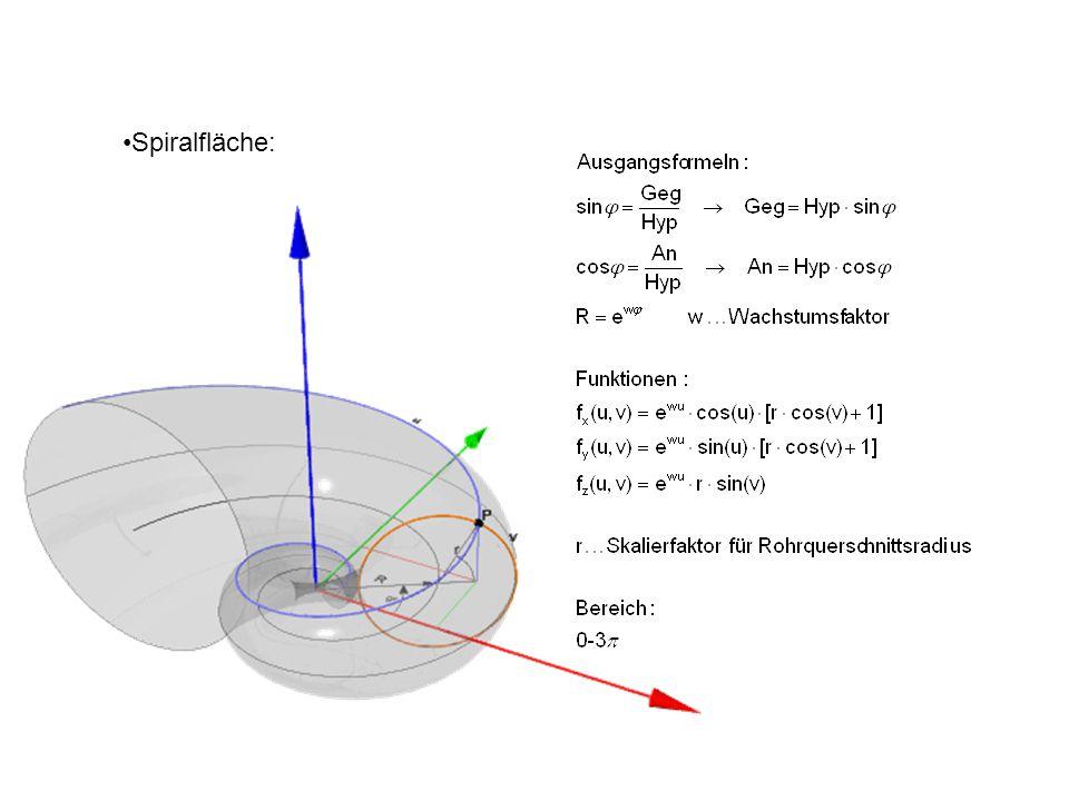 Spiralfläche: