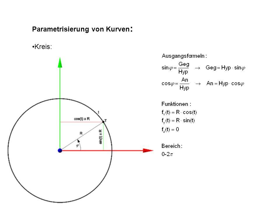 Parametrisierung von Kurven : Kreis: