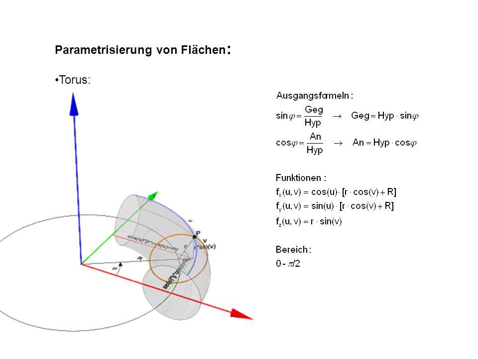 Parametrisierung von Flächen : Torus: