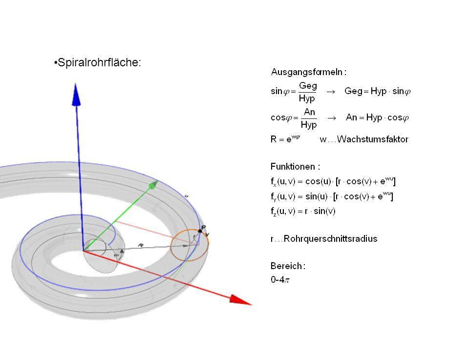 Spiralrohrfläche: