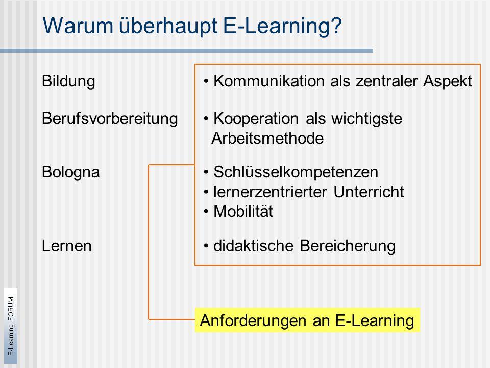 E-Learning FORUM Warum überhaupt E-Learning.