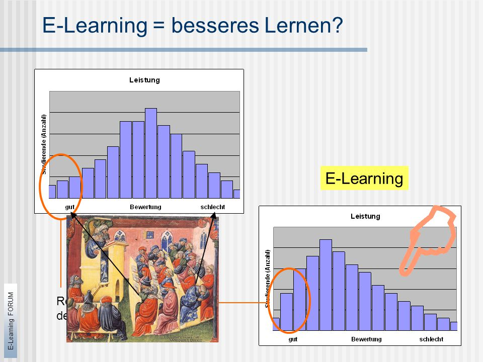 E-Learning FORUM E-Learning = besseres Lernen.