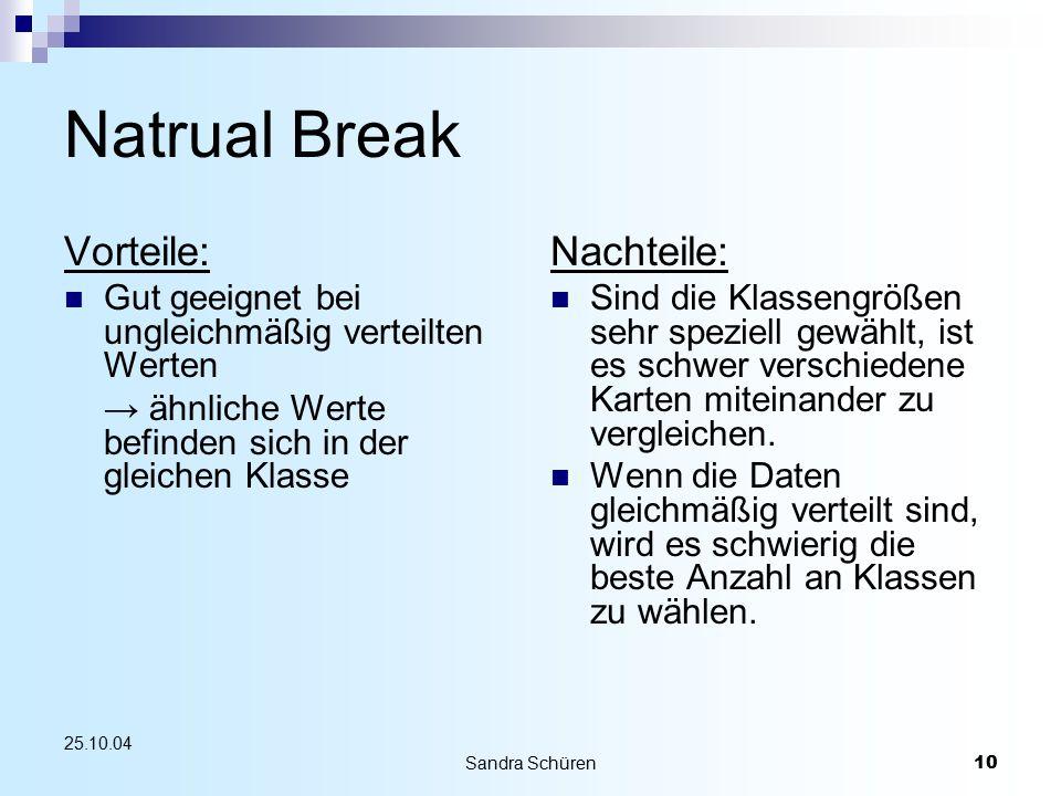 Sandra Schüren10 25.10.04 Natrual Break Vorteile: Gut geeignet bei ungleichmäßig verteilten Werten → ähnliche Werte befinden sich in der gleichen Klasse Nachteile: Sind die Klassengrößen sehr speziell gewählt, ist es schwer verschiedene Karten miteinander zu vergleichen.