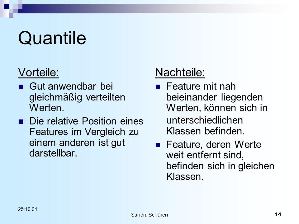 Sandra Schüren14 25.10.04 Quantile Vorteile: Gut anwendbar bei gleichmäßig verteilten Werten. Die relative Position eines Features im Vergleich zu ein