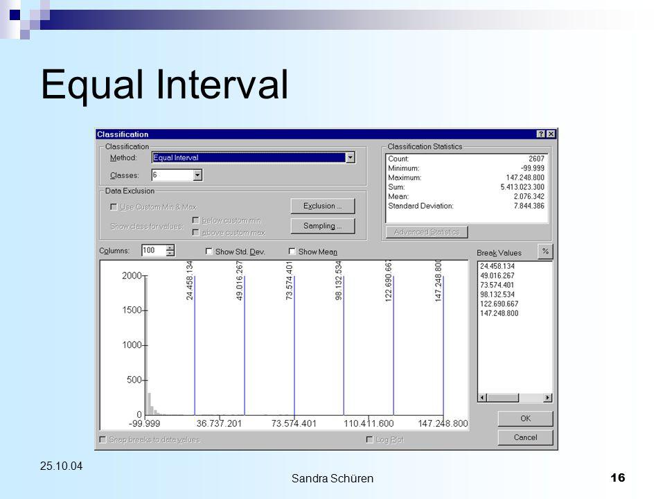 Sandra Schüren16 25.10.04 Equal Interval