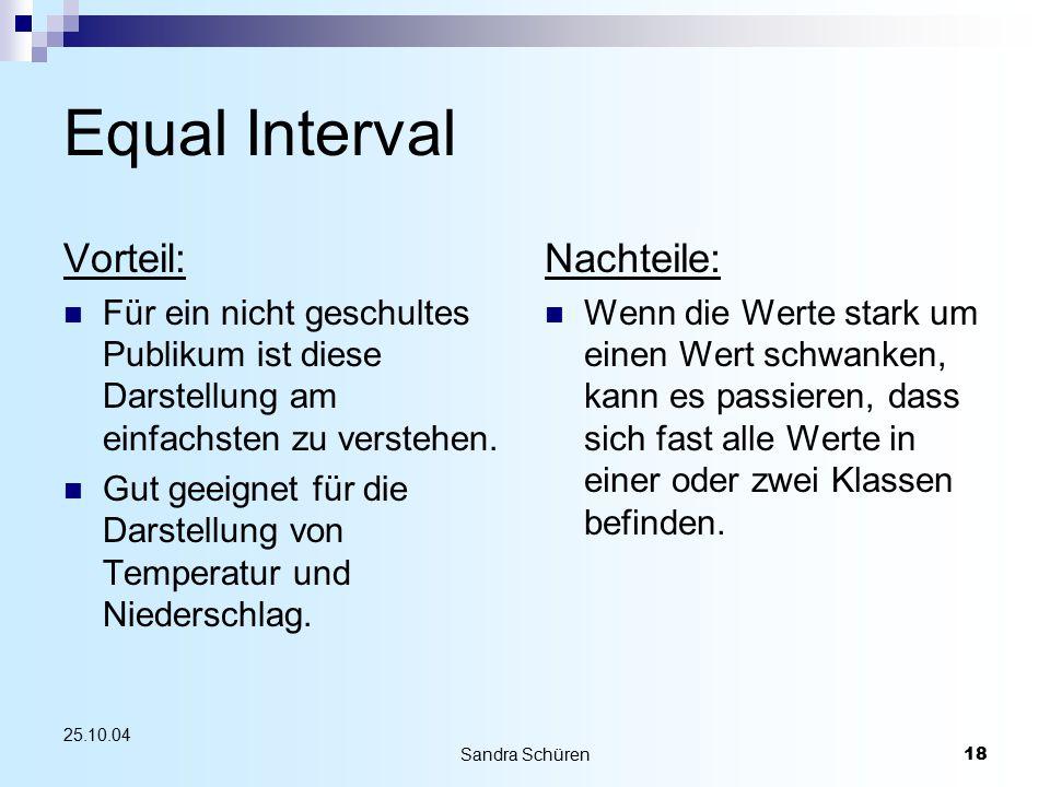 Sandra Schüren18 25.10.04 Equal Interval Vorteil: Für ein nicht geschultes Publikum ist diese Darstellung am einfachsten zu verstehen. Gut geeignet fü